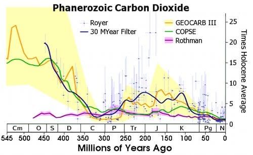 det er klogt at v u00e6re klimaskeptiker  u2013 dahl